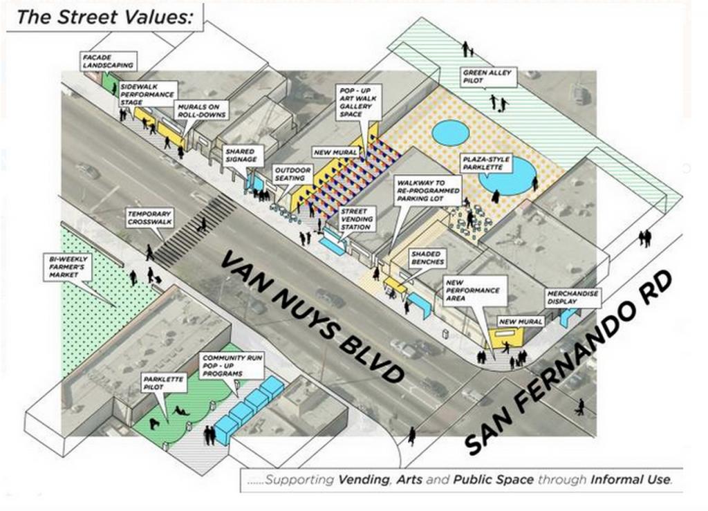 Pacoima Street Values